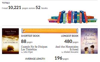 promedio de páginas por libro